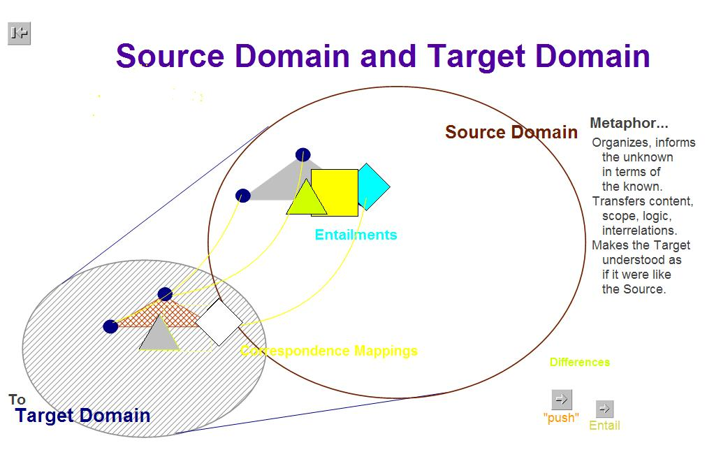 9a85ace6f Source Domain and Target Domain